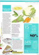 Worlds Healthiest Diet-page-004-2